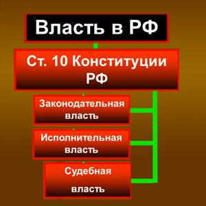 Органы власти Новоподрезково
