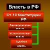 Органы власти в Новоподрезково